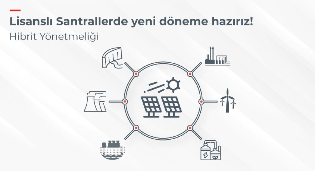 Enerji Piyasası Düzenleme Kurumu Hibrit santral yatırım kurulu kararı