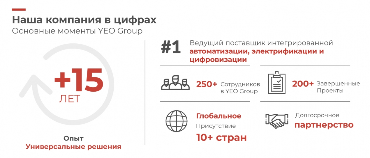 Highlights of YEO Group