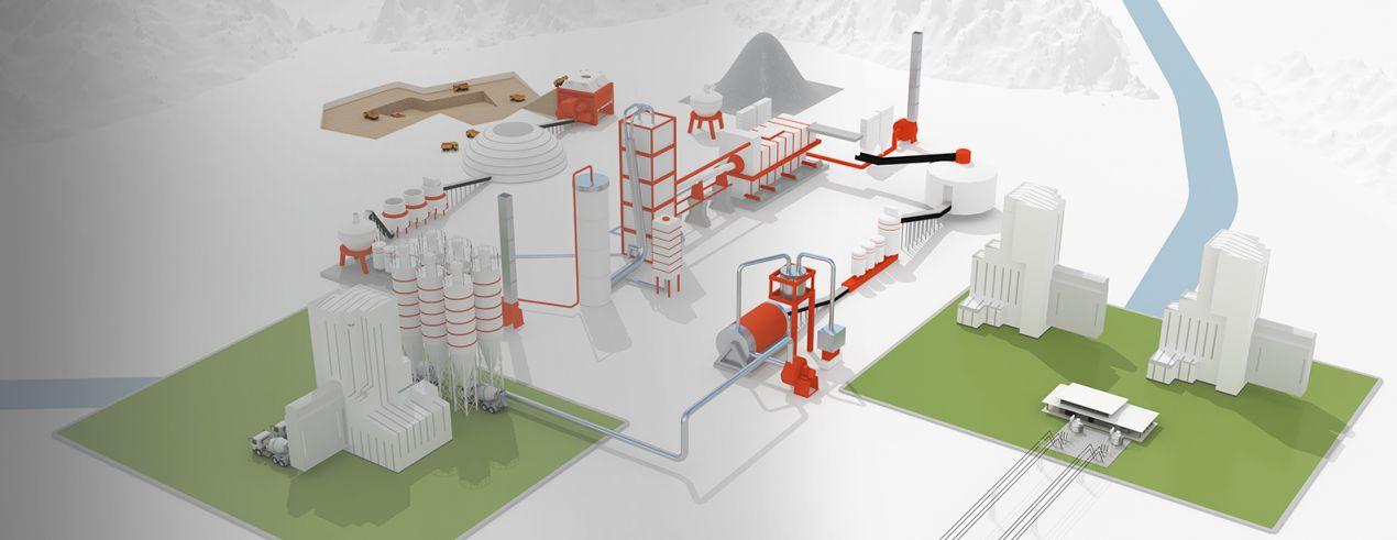 Cement & Mining