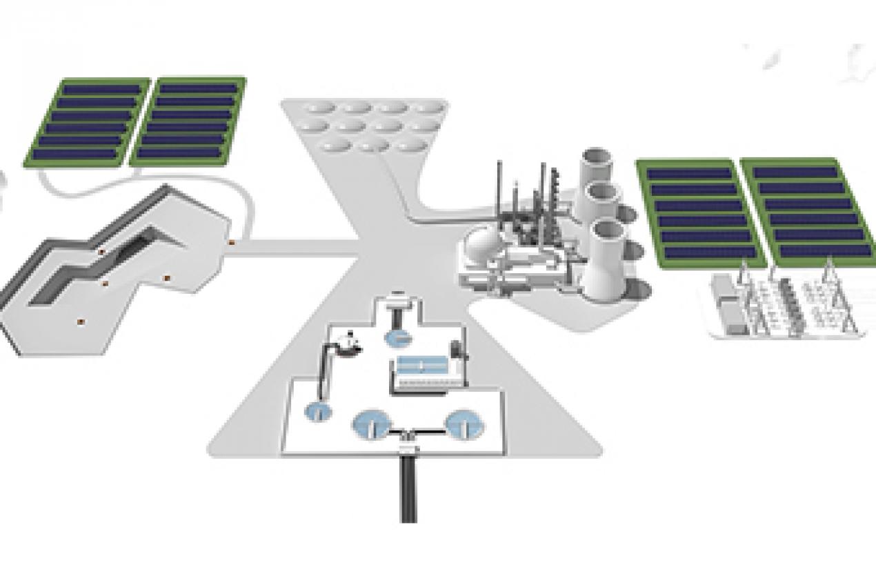 Termik Enerji Santrali + Güneş Enerjisi Santrali