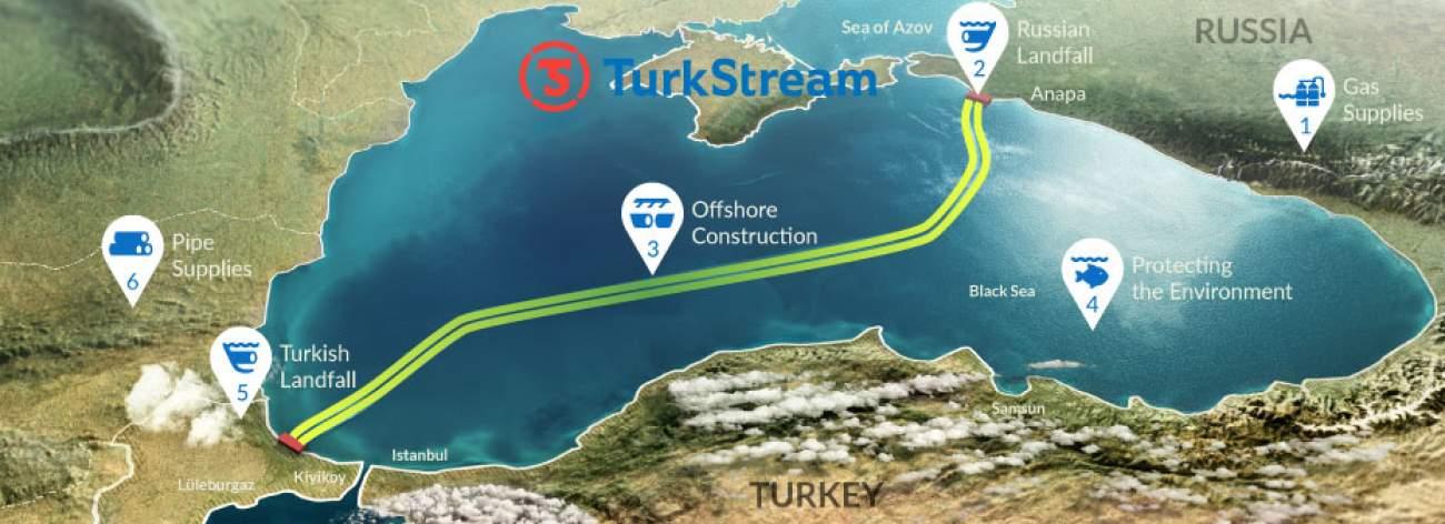 Turkish Petroleum Pipeline Corporation TurkStream Gas Pipeline