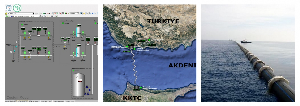 Turkish Republic of Northern Cyprus Water Supply
